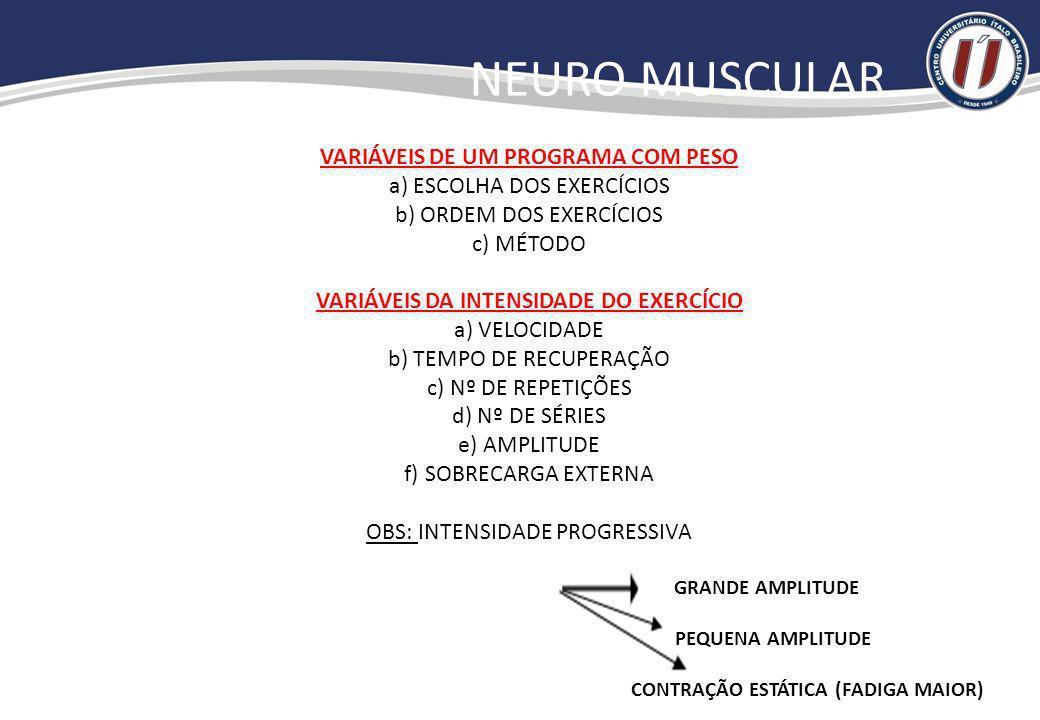 BENEFÍCIOS DE SAÚDE ASSOCIADOS AO TREINAMENTO DE FORÇA Perda de Gordura, Controle de Peso, Manutenção do Peso Metabolismo aumentado Queima calórica au