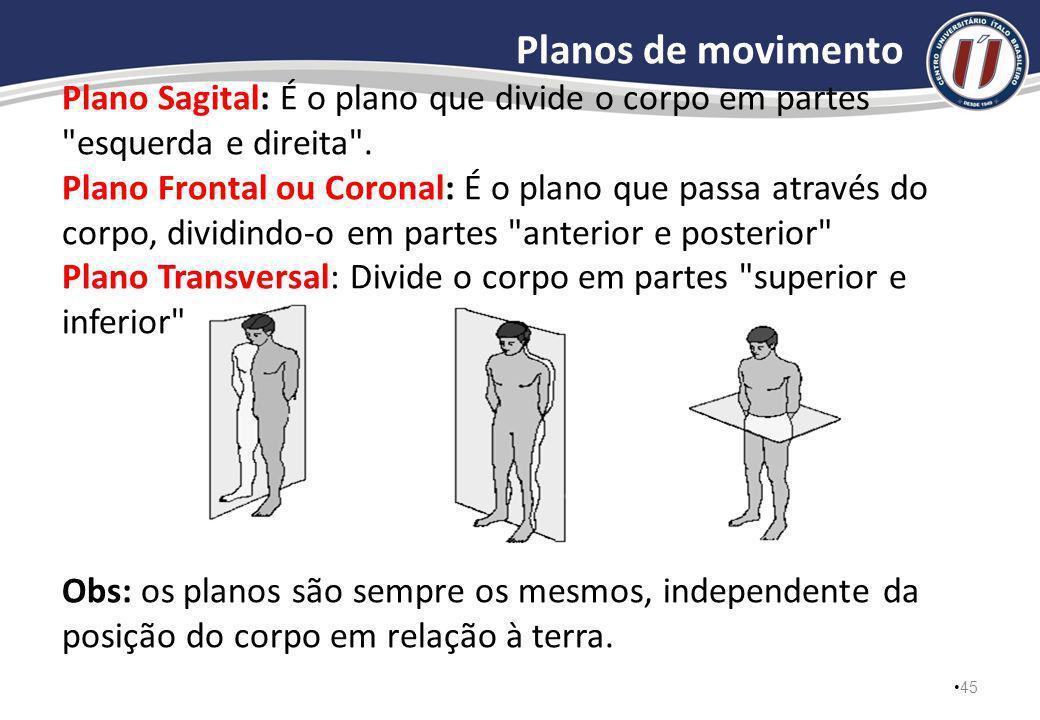 VERIFICAR RELAÇÃO CUSTO-BENEFÍCIO DO EXERCÍCIO Ativação muscular de baixa intensidade como em uma aula de abs, mostram um controle central compartilha