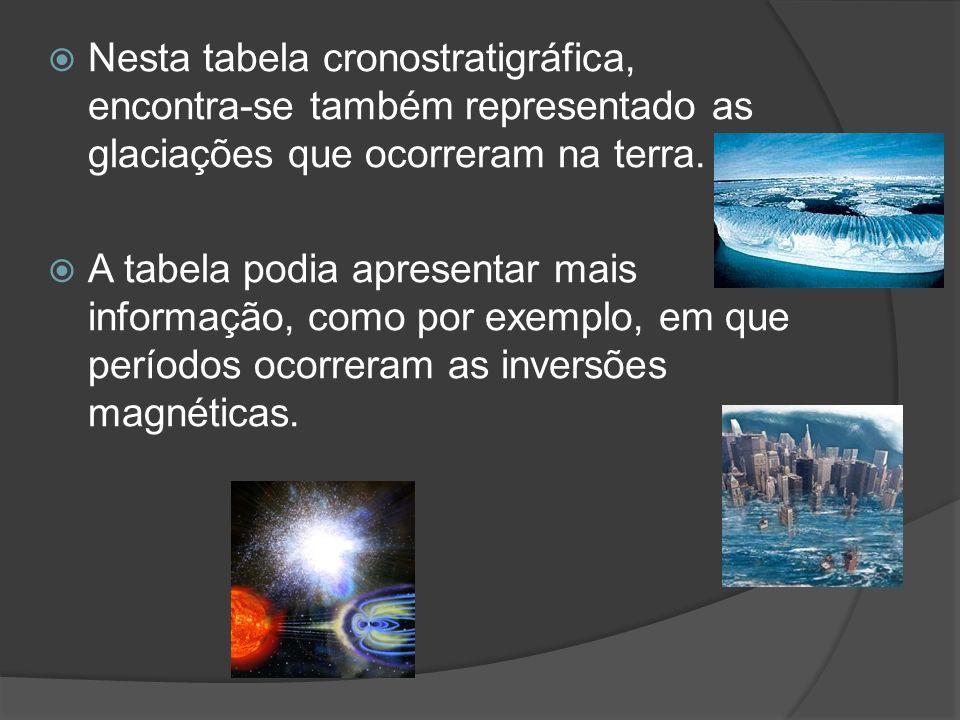 Nesta tabela cronostratigráfica, encontra-se também representado as glaciações que ocorreram na terra. A tabela podia apresentar mais informação, como