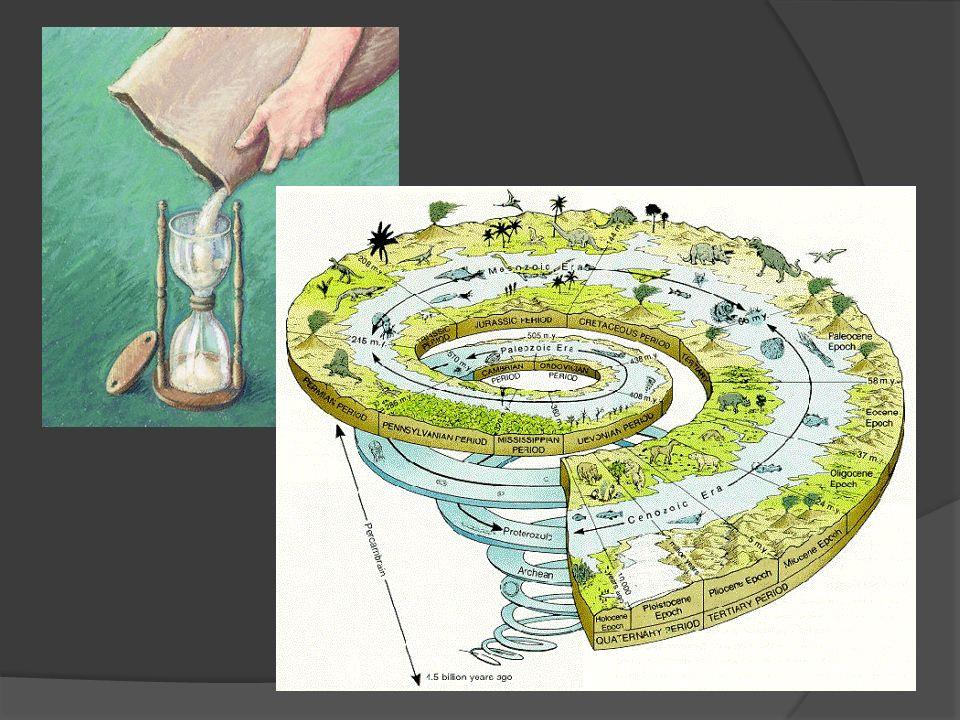 Unidades cronostratigráficas Correspondem aos volumes de materiais rochosos estratificados, processos ou acontecimentos geológicos que ocorreram durante um determinado intervalo de tempo.