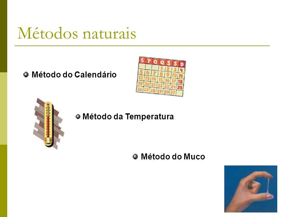 Método do Calendário Método da Temperatura Método do Muco Métodos naturais
