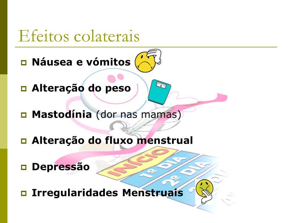 Efeitos colaterais Náusea e vómitos Alteração do peso Mastodínia (dor nas mamas) Alteração do fluxo menstrual Depressão Irregularidades Menstruais