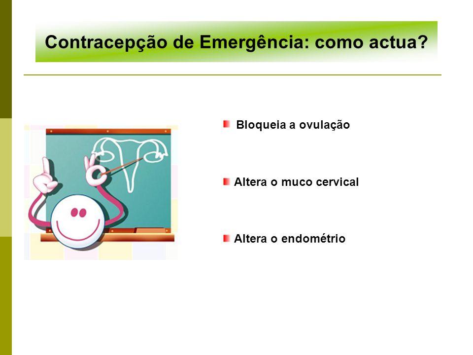 Bloqueia a ovulação Altera o muco cervical Altera o endométrio Contracepção de Emergência: como actua?