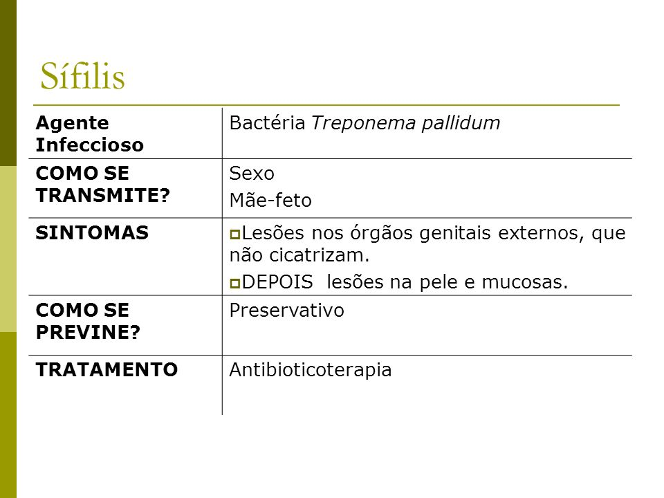Agente Infeccioso Bactéria Treponema pallidum COMO SE TRANSMITE.