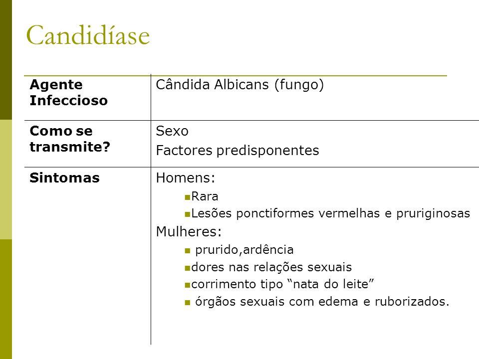 Candidíase Agente Infeccioso Cândida Albicans (fungo) Como se transmite.