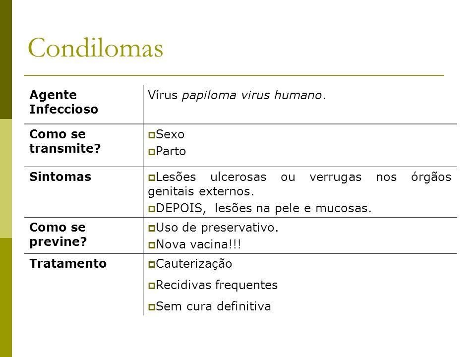 Condilomas Agente Infeccioso Vírus papiloma virus humano.