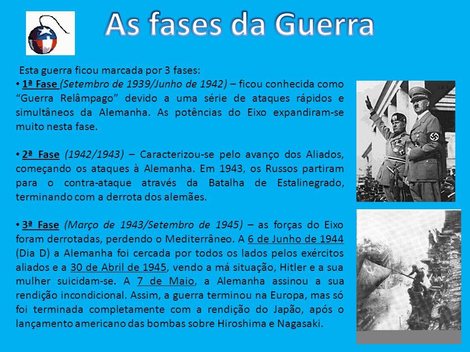 Esta guerra ficou marcada por 3 fases: 1ª Fase (Setembro de 1939/Junho de 1942) – ficou conhecida como Guerra Relâmpago devido a uma série de ataques