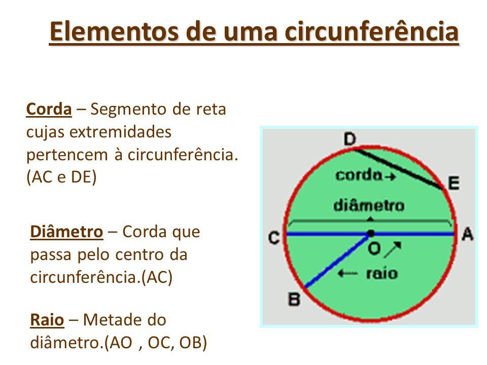 Elementos de uma circunferência Corda – Segmento de reta cujas extremidades pertencem à circunferência. (AC e DE) Diâmetro – Corda que passa pelo cent