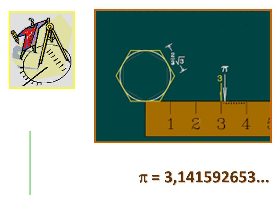 A figura abaixo mostra como a circunferência de um círculo com um diâmetro de 5,51 centímetros, é igual a uma distância linear de 10,16 centímetros: Como podemos imaginar, 10,16 cm (circunferência) /5,51 cm (diâmetro) = 3,14.
