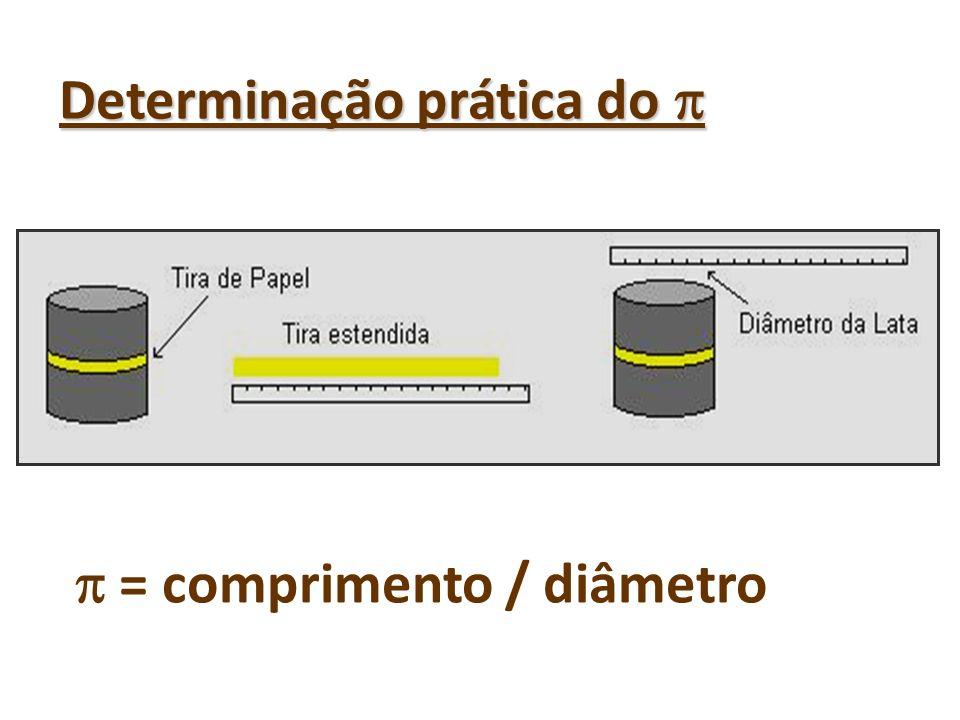 Medição de Circunferência Comprimento C = 2 R Área A = R 2