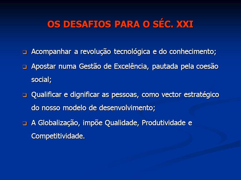 A implementação da Qualidade na Região Autónoma da Madeira Jornadas Informativas ESPIRALES II Isabel Rodrigues Auditório da EPCC - Escola Profissional Cristóvão Colombo 27 de Novembro de 2006