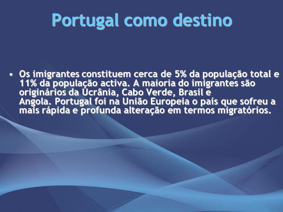 Portugal como destino Os imigrantes constituem cerca de 5% da população total e 11% da população activa. A maioria do imigrantes são originários da Uc
