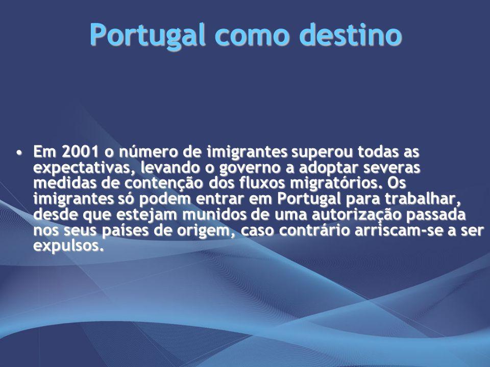 Portugal como destino Em 2001 o número de imigrantes superou todas as expectativas, levando o governo a adoptar severas medidas de contenção dos fluxo