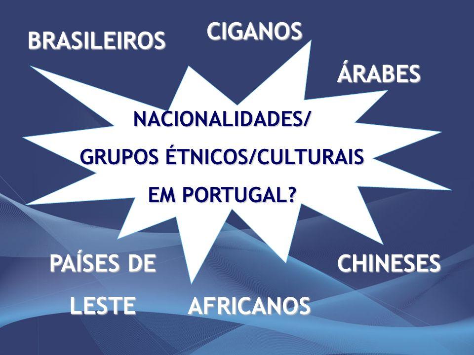 NACIONALIDADES/ GRUPOS ÉTNICOS/CULTURAIS EM PORTUGAL? CIGANOS BRASILEIROS PAÍSES DE LESTE AFRICANOS CHINESES ÁRABES