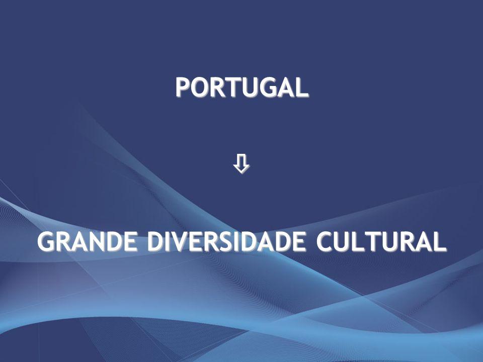 Portugal como destino Vantagens???? 1. 2. 3. 4. 5. 6. 7.