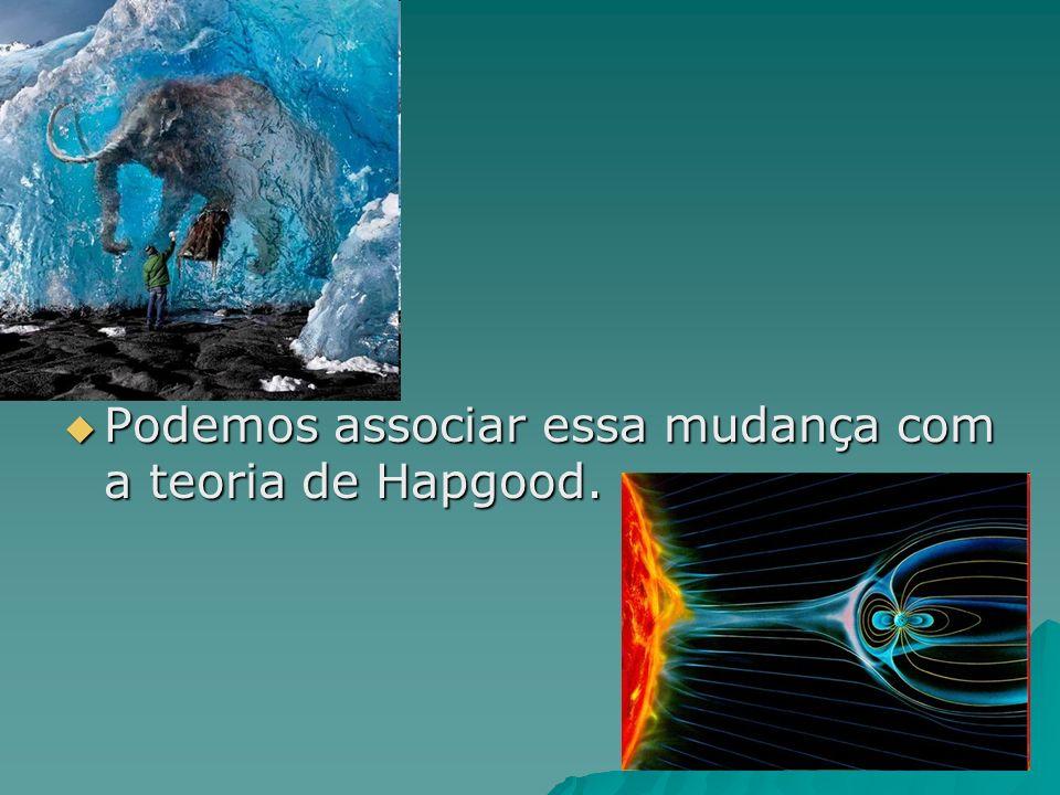 Podemos associar essa mudança com a teoria de Hapgood. Podemos associar essa mudança com a teoria de Hapgood.