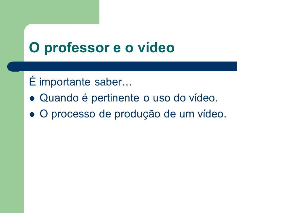 O professor e o vídeo É importante saber… Quando é pertinente o uso do vídeo.