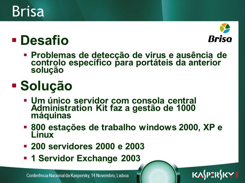 Conferência Nacional da Kaspersky, 14 Novembro, Lisboa Brisa Desafio Problemas de detecção de virus e ausência de controlo específico para portáteis da anterior solução Solução Um único servidor com consola central Administration Kit faz a gestão de 1000 máquinas 800 estações de trabalho windows 2000, XP e Linux 200 servidores 2000 e 2003 1 Servidor Exchange 2003