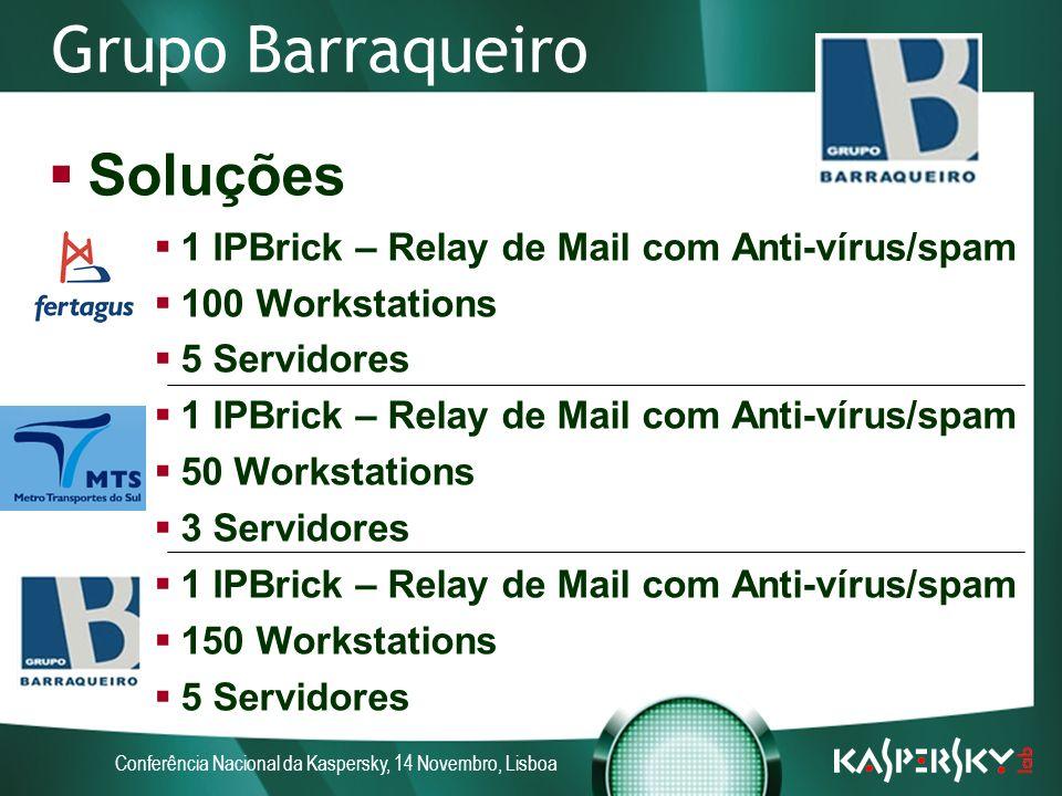 Conferência Nacional da Kaspersky, 14 Novembro, Lisboa Soluções 1 IPBrick – Relay de Mail com Anti-vírus/spam 100 Workstations 5 Servidores 1 IPBrick – Relay de Mail com Anti-vírus/spam 50 Workstations 3 Servidores 1 IPBrick – Relay de Mail com Anti-vírus/spam 150 Workstations 5 Servidores Grupo Barraqueiro