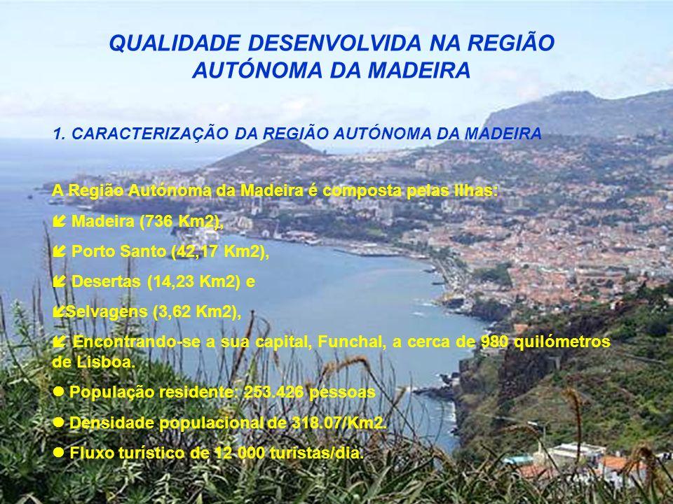 2 A Madeira é uma Ilha verde com uma exuberante vegetação com um clima temperado e Invernos amenos.
