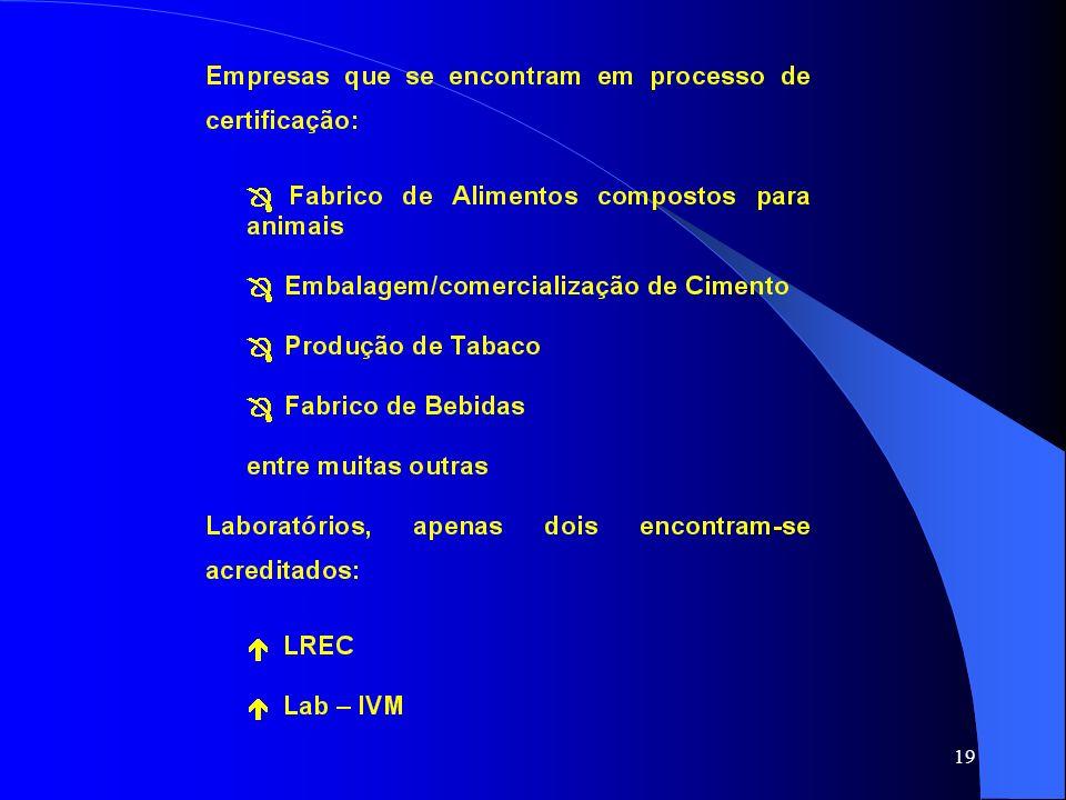 20 Pretendemos este ano iniciar o processo de acreditação do Laboratório.