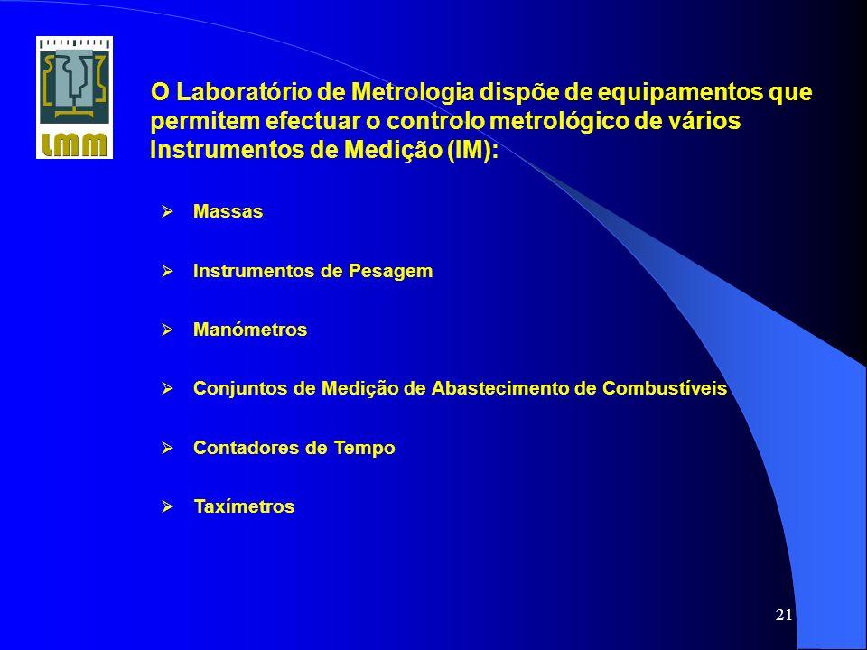 22 Taxímetro Bomba de Bomba deCombustível Colecção de Massas Parcómetro Manómetro Industrial Industrial Instrumento de Pesagem de Pesagem LABORATÓRIO DE METROLOGIA DA MADEIRA (Instrumentos de medição sujeitos a controlo metrológico)
