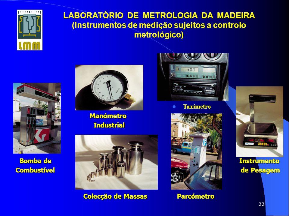 22 Taxímetro Bomba de Bomba deCombustível Colecção de Massas Parcómetro Manómetro Industrial Industrial Instrumento de Pesagem de Pesagem LABORATÓRIO