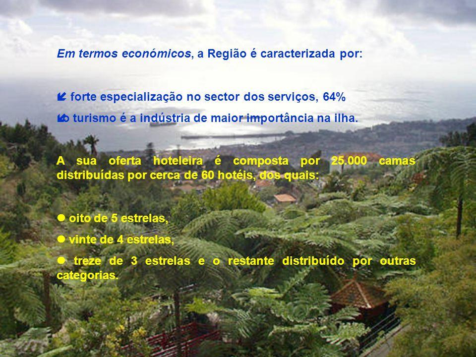 4 A atractividade da Região tem-se centrado: nas condições naturais favoráveis (clima, paisagem, flora e o mar), na qualidade da oferta.