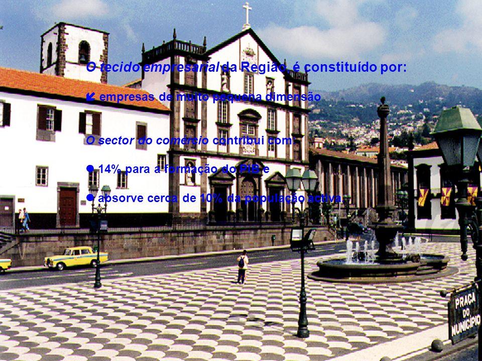8 Caracteriza-se por: uma elevada fragmentação, predominam unidades empresariais de pequena dimensão com baixo valor bruto de produtos por estabelecimento, É no Concelho do Funchal que se localiza um maior número de estabelecimentos comerciais (55,8%) e onde se realiza 95% do volume de vendas.