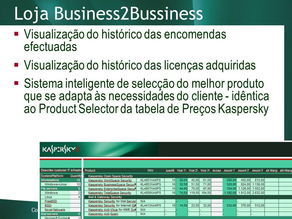 Conferência Nacional da Kaspersky, 14 Novembro, Lisboa Loja Business2Bussiness Visualização do histórico das encomendas efectuadas Visualização do histórico das licenças adquiridas Sistema inteligente de selecção do melhor produto que se adapta às necessidades do cliente - idêntica ao Product Selector da tabela de Preços Kaspersky