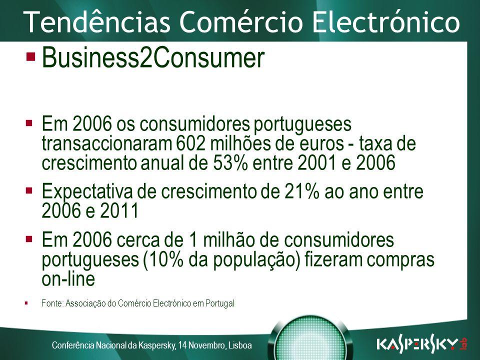 Conferência Nacional da Kaspersky, 14 Novembro, Lisboa Tendências Comércio Electrónico Business2Business Evoluiu, em Portugal, de 229 milhões de euros em 2001 para 1,62 mil milhões de euros em 2006 - crescimento anual de 48% Número de pessoas colectivas aumentará de 14 mil em 2001 para quase 160 mil em 2011 Fonte: Associação do Comércio Electrónico em Portugal