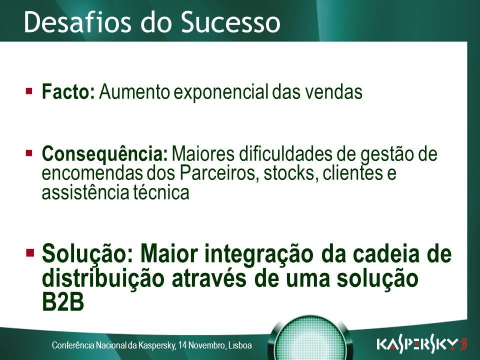Conferência Nacional da Kaspersky, 14 Novembro, Lisboa Desafios do Sucesso Facto: Aumento exponencial das vendas Consequência: Maiores dificuldades de
