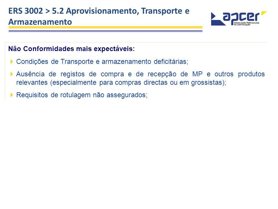 ERS 3002 > 5.2 Aprovisionamento, Transporte e Armazenamento Não Conformidades mais expectáveis: Condições de Transporte e armazenamento deficitárias;