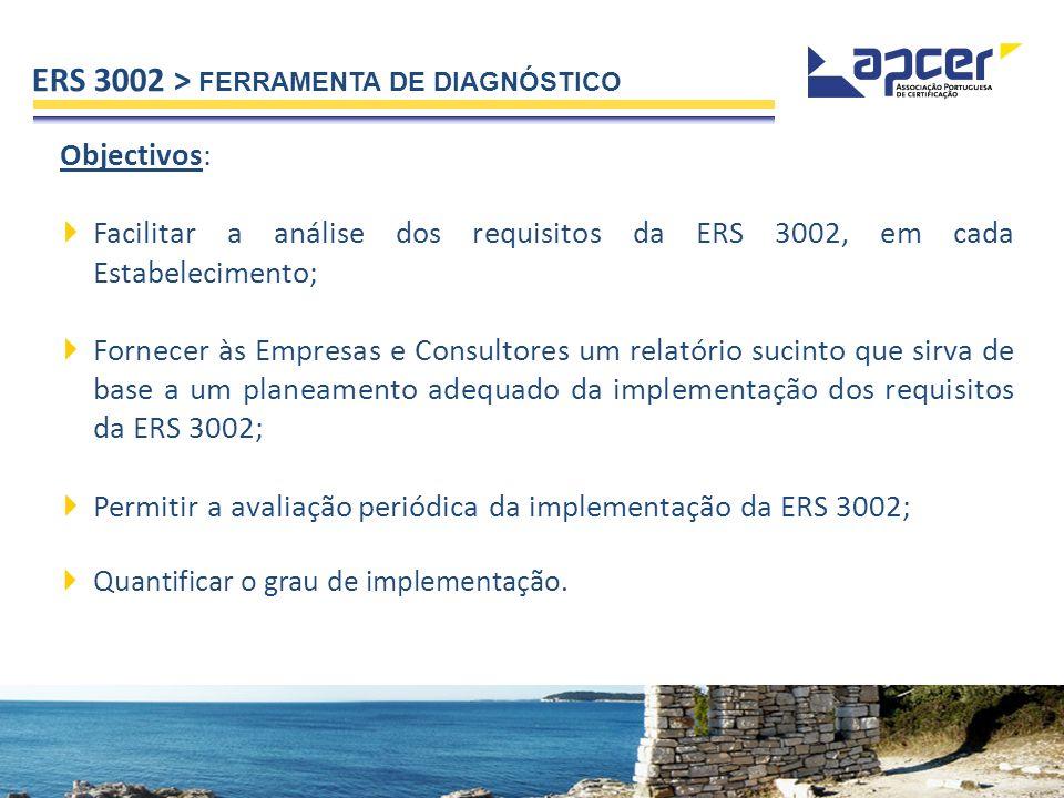 ERS 3002 > FERRAMENTA DE DIAGNÓSTICO Objectivos: Facilitar a análise dos requisitos da ERS 3002, em cada Estabelecimento; Fornecer às Empresas e Consu