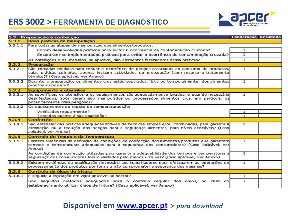Disponível em www.apcer.pt > para downloadwww.apcer.pt