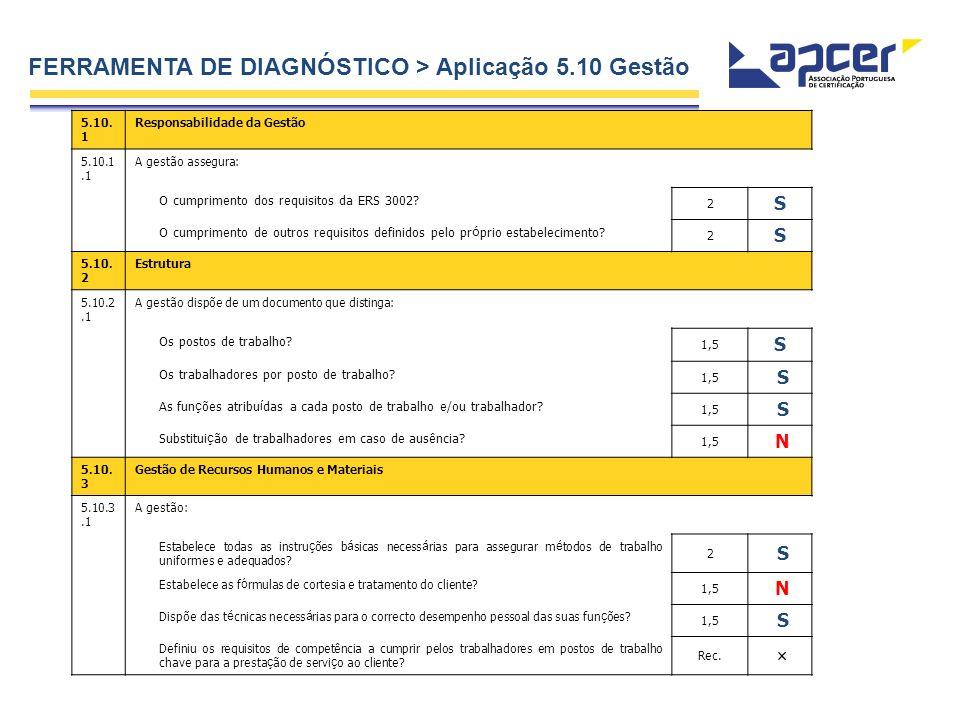 FERRAMENTA DE DIAGNÓSTICO > Aplicação 5.10 Gestão 5.10. 1 Responsabilidade da Gestão 5.10.1.1 A gestão assegura: O cumprimento dos requisitos da ERS 3