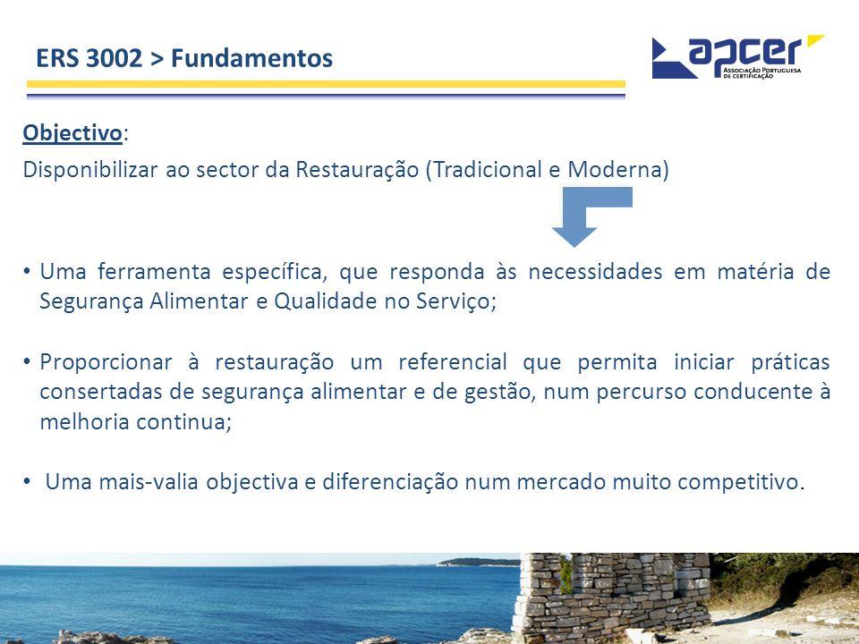 Fundamentos: Abordagem flexível da metodologia do Sistema HACCP e dos 7 Princípios; Verificar a aplicação da legislação em vigor e de forma complementar com requisitos de serviço; O referencial foi desenvolvido, com base numa Comissão técnica –constituída por representantes de todas as partes interessada (APCER, Entidades Consultoras, Profissionais da Restauração e Universidades); ERS 3002 > Fundamentos