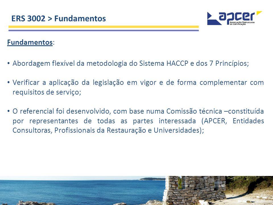 Fundamentos: Abordagem flexível da metodologia do Sistema HACCP e dos 7 Princípios; Verificar a aplicação da legislação em vigor e de forma complement