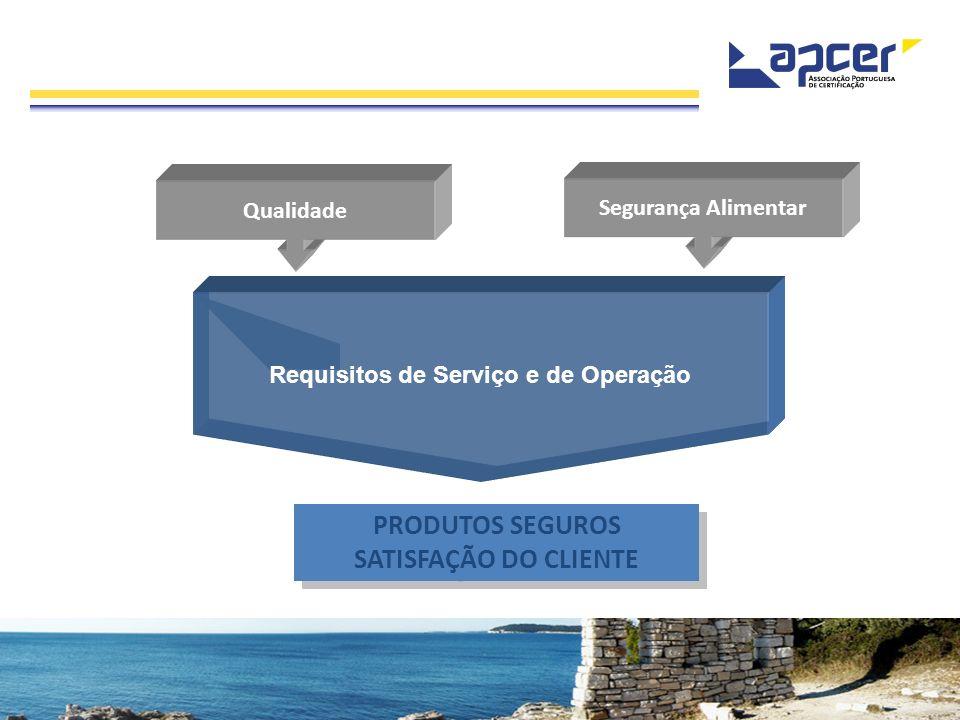 Processo de certificação da APCER Mais informação pode ser obtida no site www.apcer.ptwww.apcer.pt Contacto com a Delegação da Madeira Telf.