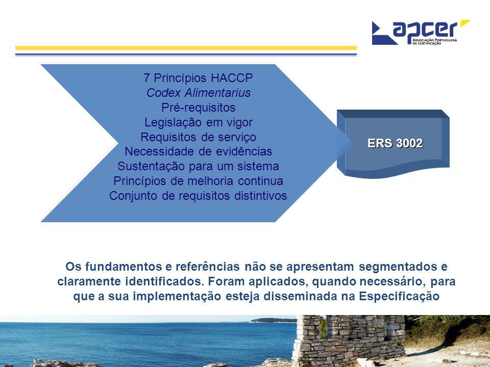 ERS 3002 7 Princípios HACCP Codex Alimentarius Pré-requisitos Legislação em vigor Requisitos de serviço Necessidade de evidências Sustentação para um