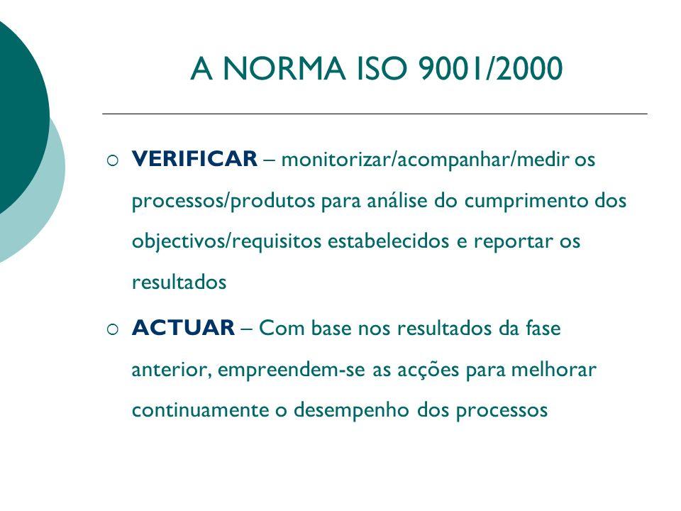 A NORMA ISO 9001/2000 REQUISITOS DA DOCUMENTAÇÃO Política e objectivos da Qualidade Manual da Qualidade Procedimentos documentados Registos