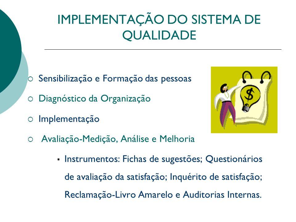IMPLEMENTAÇÃO DO SISTEMA DE QUALIDADE Sensibilização e Formação das pessoas Diagnóstico da Organização Implementação Avaliação-Medição, Análise e Melh
