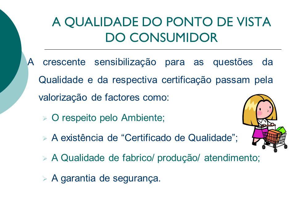 A QUALIDADE DO PONTO DE VISTA DO CONSUMIDOR A crescente sensibilização para as questões da Qualidade e da respectiva certificação passam pela valoriza
