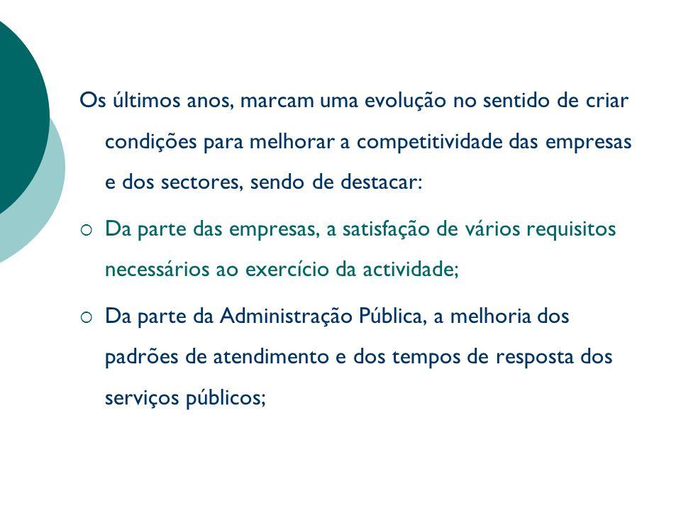 Número de empresas certificadas ANO N.º DE EMPRESAS CERTIFICADAS TOTAL ACUMULADO 199811 199934 20001014 2001923 20021437 2003946