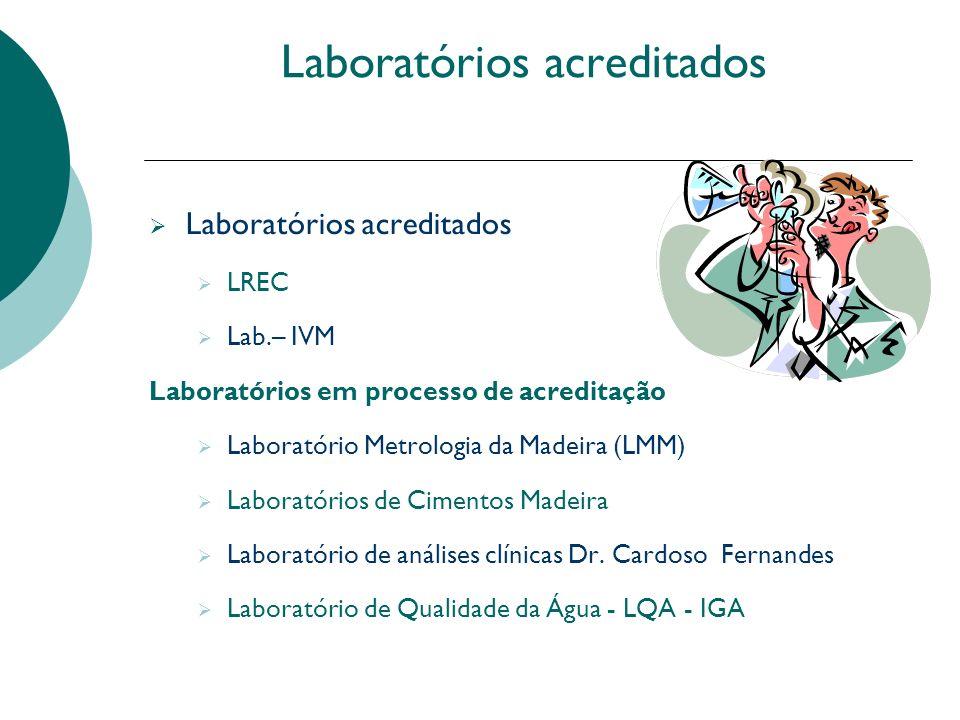 Laboratórios acreditados LREC Lab.– IVM Laboratórios em processo de acreditação Laboratório Metrologia da Madeira (LMM) Laboratórios de Cimentos Madei