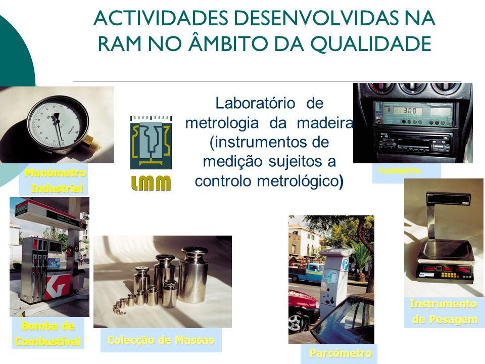 ACTIVIDADES DESENVOLVIDAS NA RAM NO ÂMBITO DA QUALIDADE Bomba de Bomba deCombustível Manómetro Industrial Industrial Taxímetro Instrumento de Pesagem