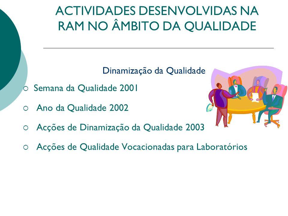 ACTIVIDADES A DESENVOLVER NA RAM NO ÂMBITO DA QUALIDADE Programa da Qualidade em parceria com o IPQ Projectos Piloto na Administração Pública Acções de Sensibilização para a Qualidade Prémio da Qualidade da RAM Qualificação do Bordado da Madeira Metrologia Dinamizadores da Qualidade em Serviços Públicos