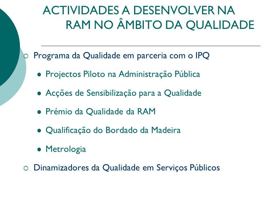 ACTIVIDADES A DESENVOLVER NA RAM NO ÂMBITO DA QUALIDADE Programa da Qualidade em parceria com o IPQ Projectos Piloto na Administração Pública Acções d