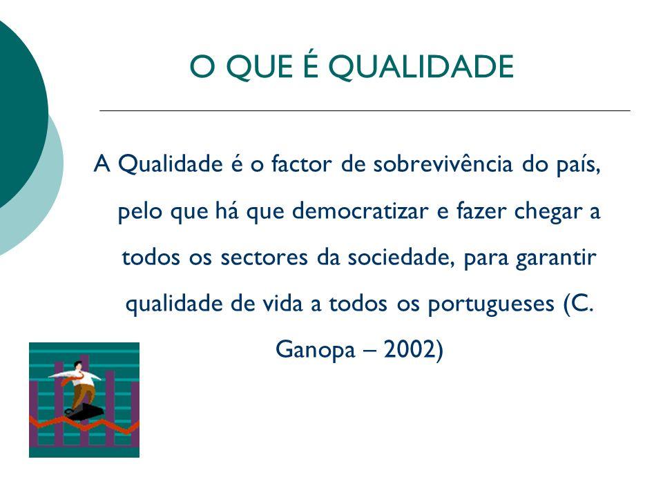 O QUE É QUALIDADE A Qualidade é o factor de sobrevivência do país, pelo que há que democratizar e fazer chegar a todos os sectores da sociedade, para