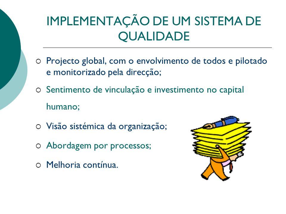 IMPLEMENTAÇÃO DE UM SISTEMA DE QUALIDADE Projecto global, com o envolvimento de todos e pilotado e monitorizado pela direcção; Sentimento de vinculaçã